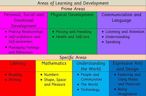 planning and enabling learning dtlls Planning and enabling learning in specifically targeted at learners taking the certificate or diploma in teaching in the lifelong learning sector (ctlls or dtlls.